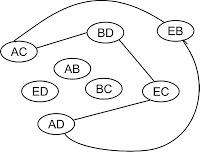 node 2