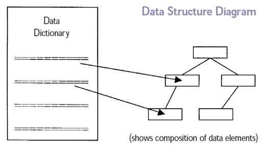 Data_Structure_Diagram