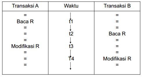 tabel1_p13