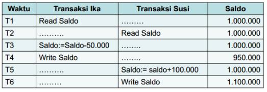 tabel2_p13
