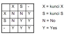 tabel5_p13