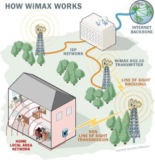 wimax8