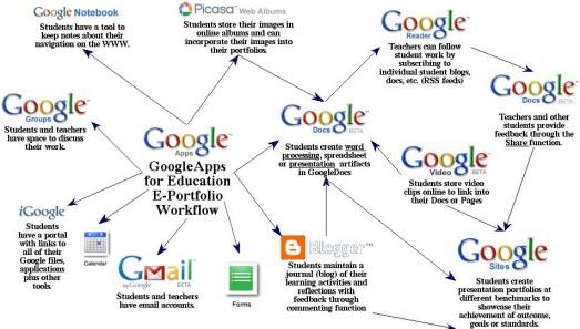 googleappsed5