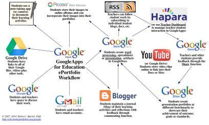 GoogleAppsEd6