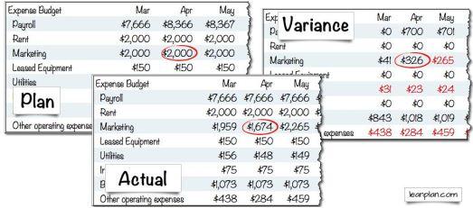 expense-variance-analysis.jpg