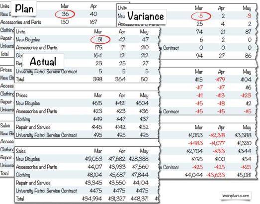 sales-variance-analysis